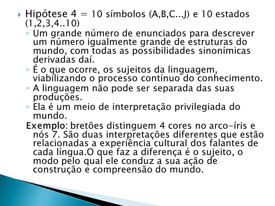 Hipótese 4 = 10 símbolos (A,B,C...J) e 10 estados (1,2,3,4..10)