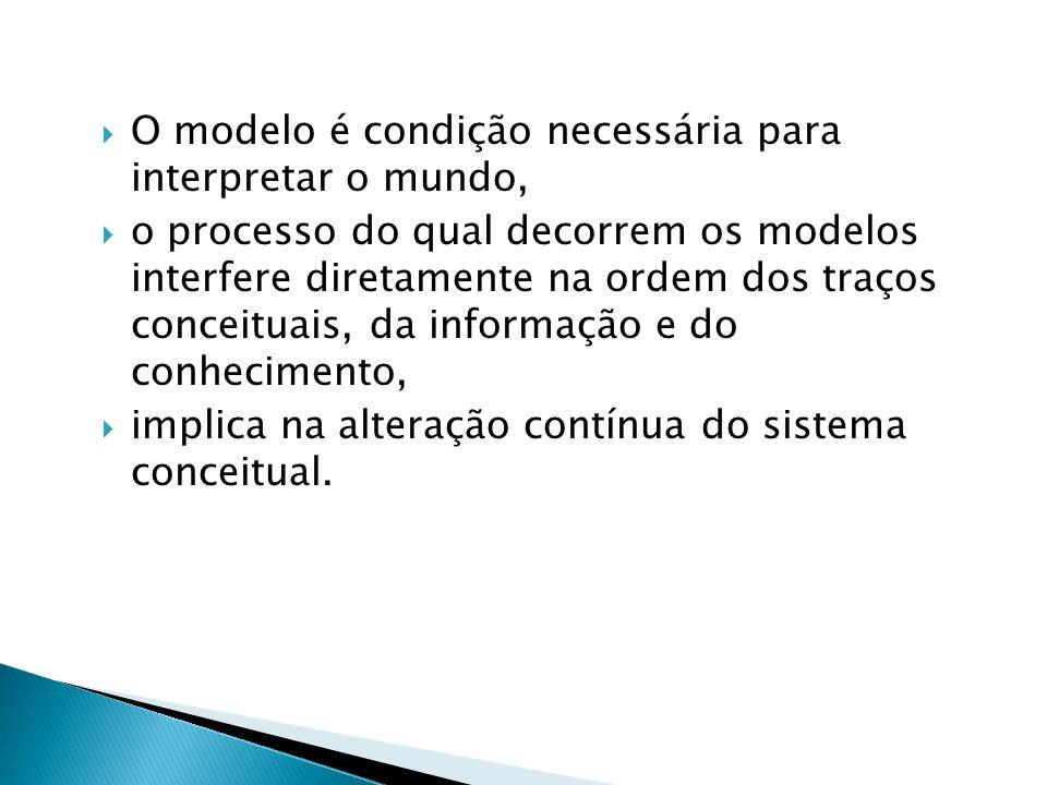 O modelo é condição necessária para interpretar o mundo,