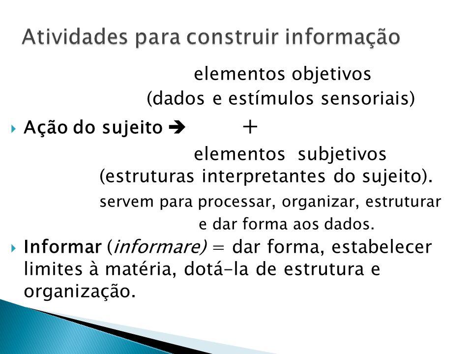 Atividades para construir informação