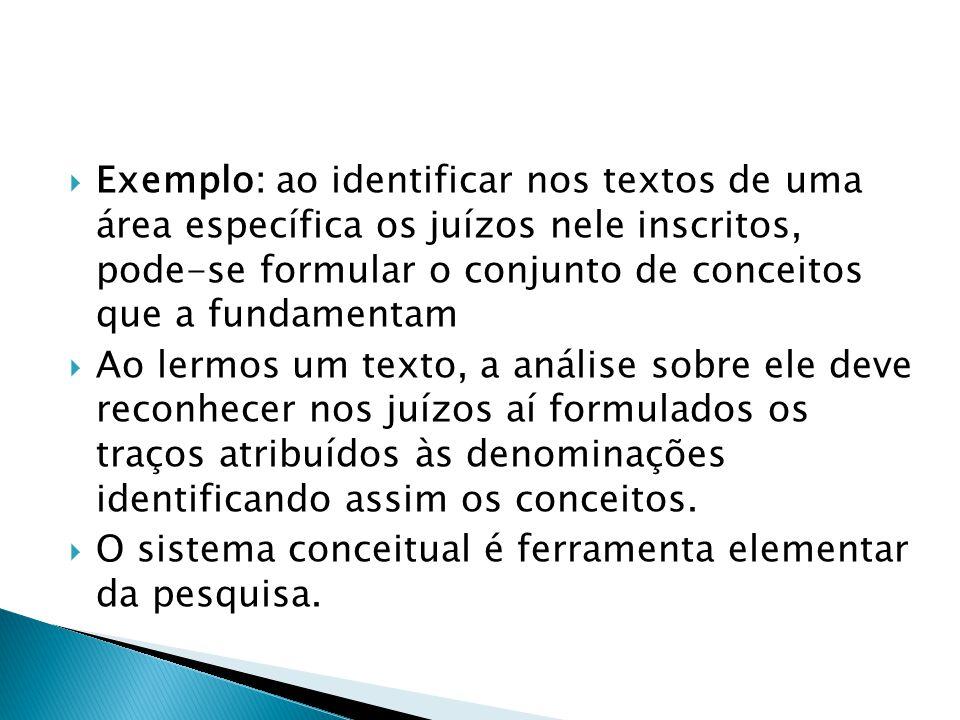 Exemplo: ao identificar nos textos de uma área específica os juízos nele inscritos, pode-se formular o conjunto de conceitos que a fundamentam