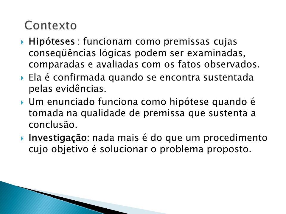 Contexto Hipóteses : funcionam como premissas cujas conseqüências lógicas podem ser examinadas, comparadas e avaliadas com os fatos observados.