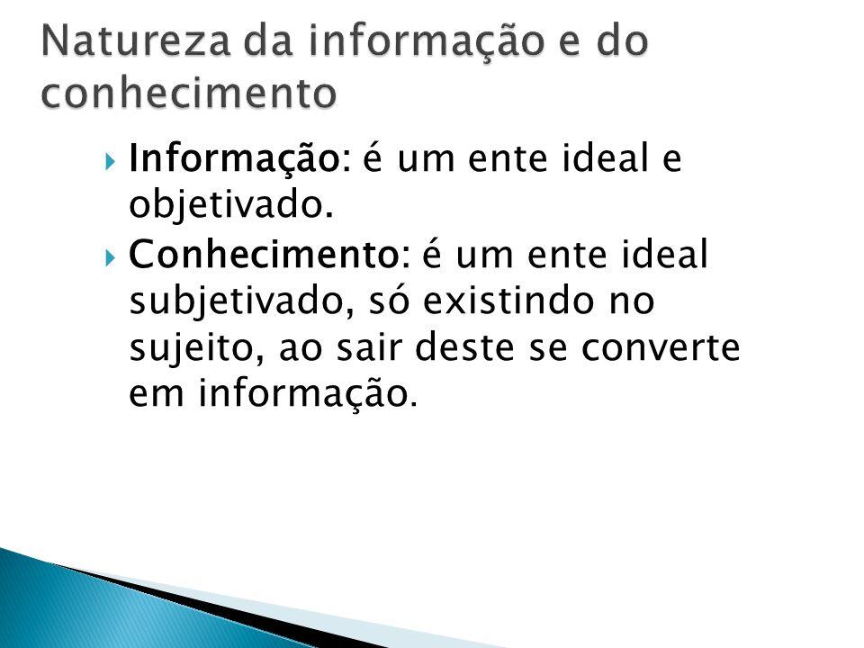 Natureza da informação e do conhecimento