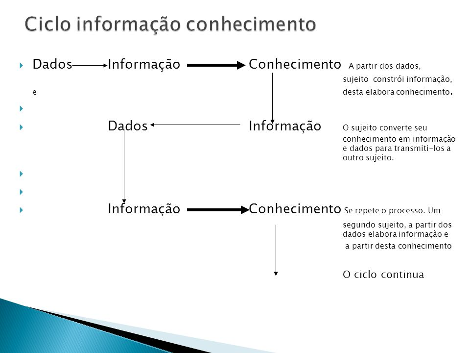 Ciclo informação conhecimento