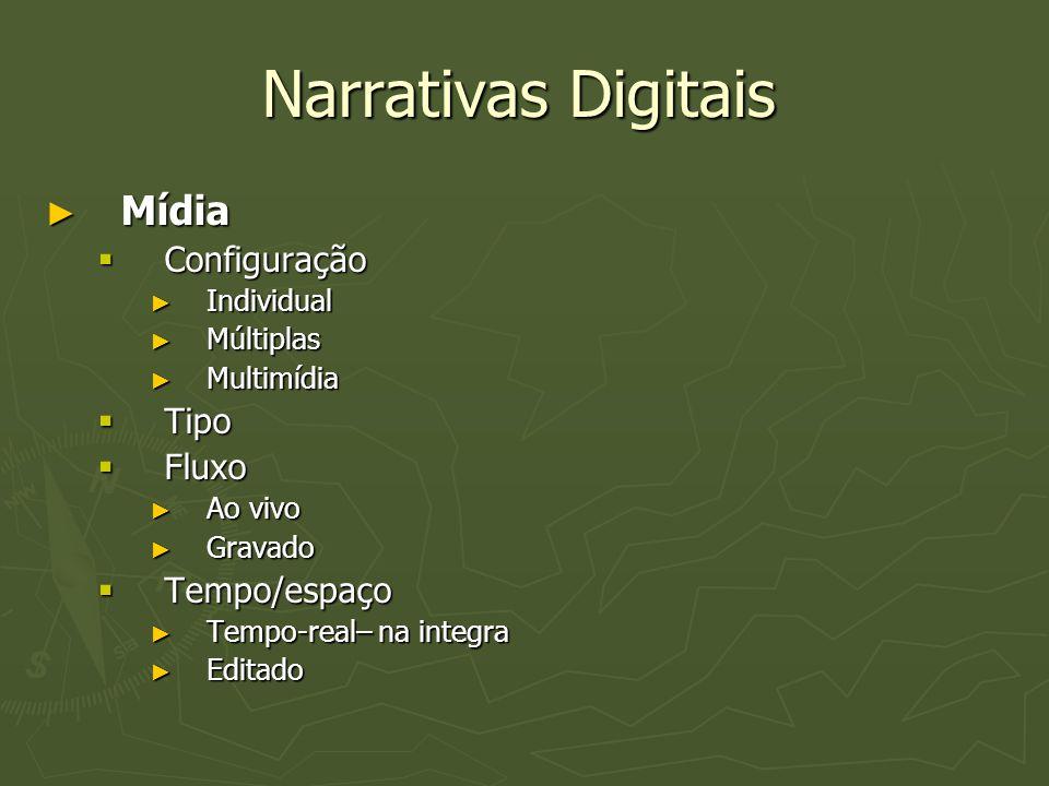 Narrativas Digitais Mídia Configuração Tipo Fluxo Tempo/espaço