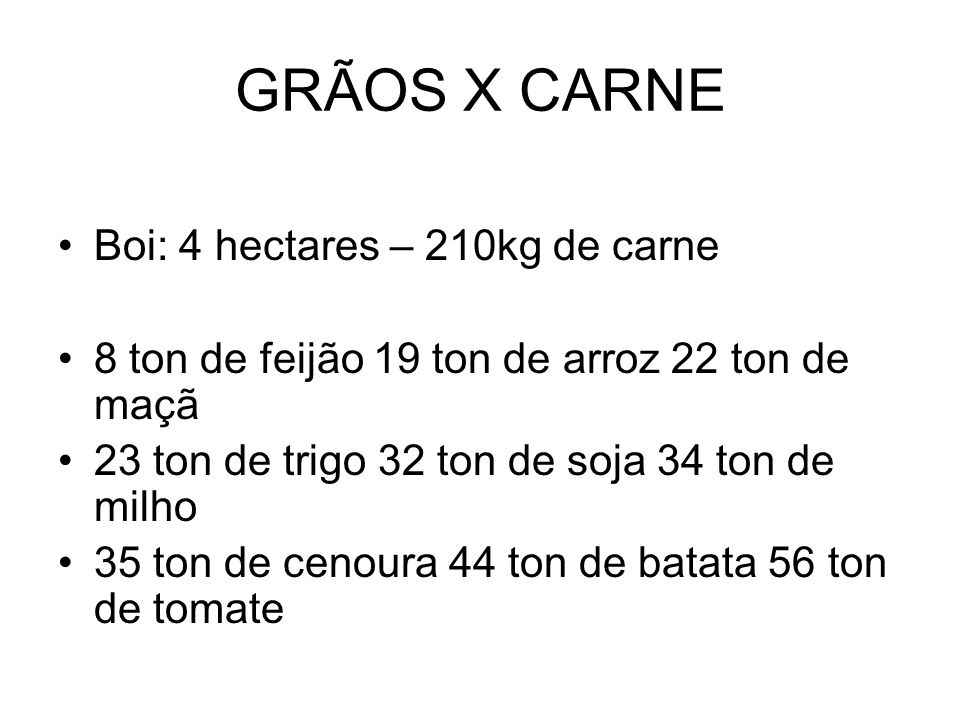GRÃOS X CARNE Boi: 4 hectares – 210kg de carne