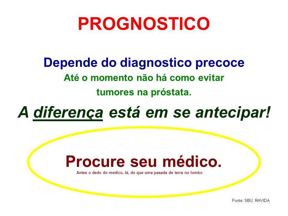PROGNOSTICO A diferença está em se antecipar! Procure seu médico.