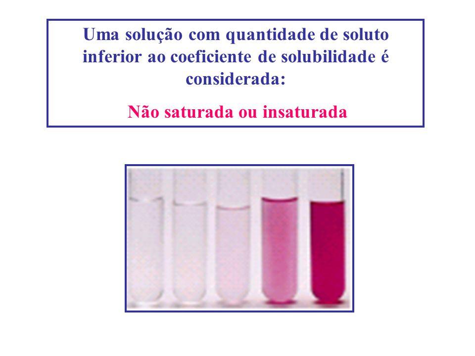 Não saturada ou insaturada