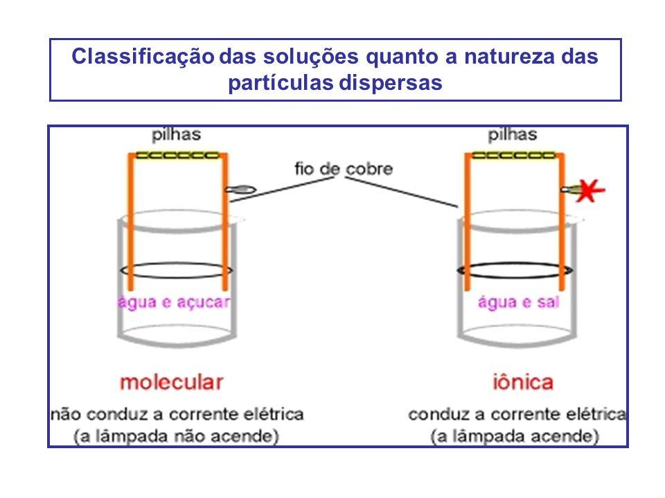 Classificação das soluções quanto a natureza das partículas dispersas
