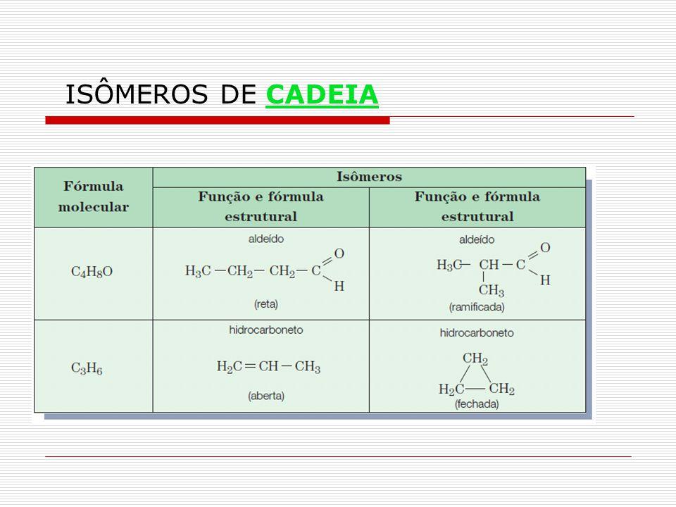 ISÔMEROS DE CADEIA