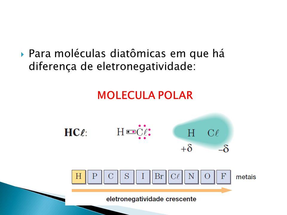 Para moléculas diatômicas em que há diferença de eletronegatividade: