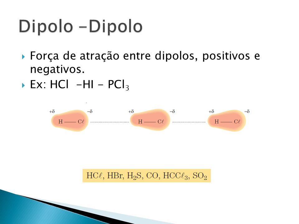 Dipolo -Dipolo Força de atração entre dipolos, positivos e negativos.