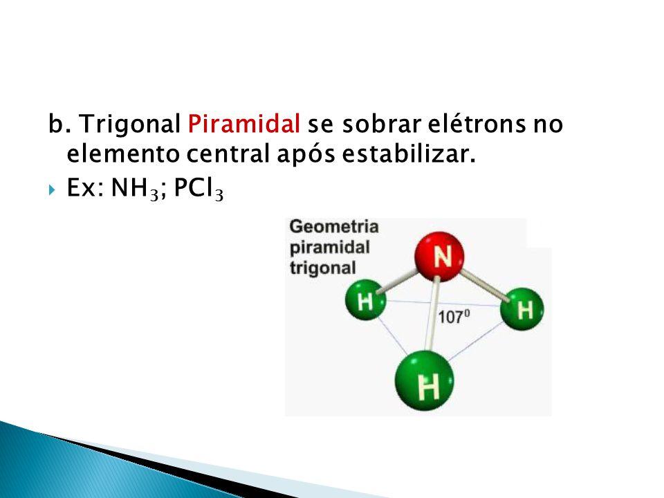 b. Trigonal Piramidal se sobrar elétrons no elemento central após estabilizar.