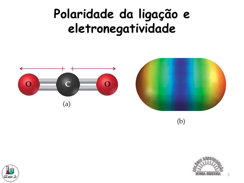 Polaridade da ligação e eletronegatividade