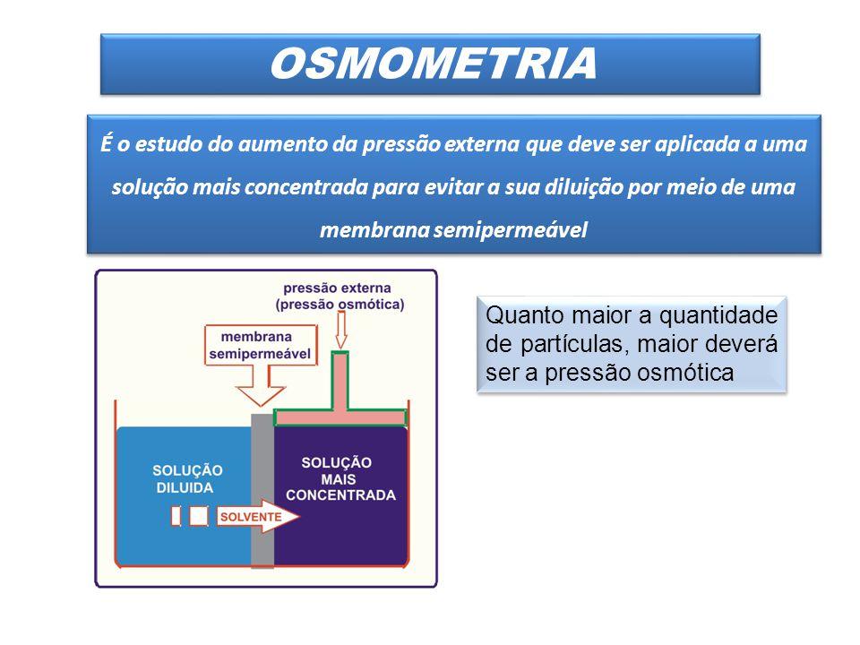 OSMOMETRIA