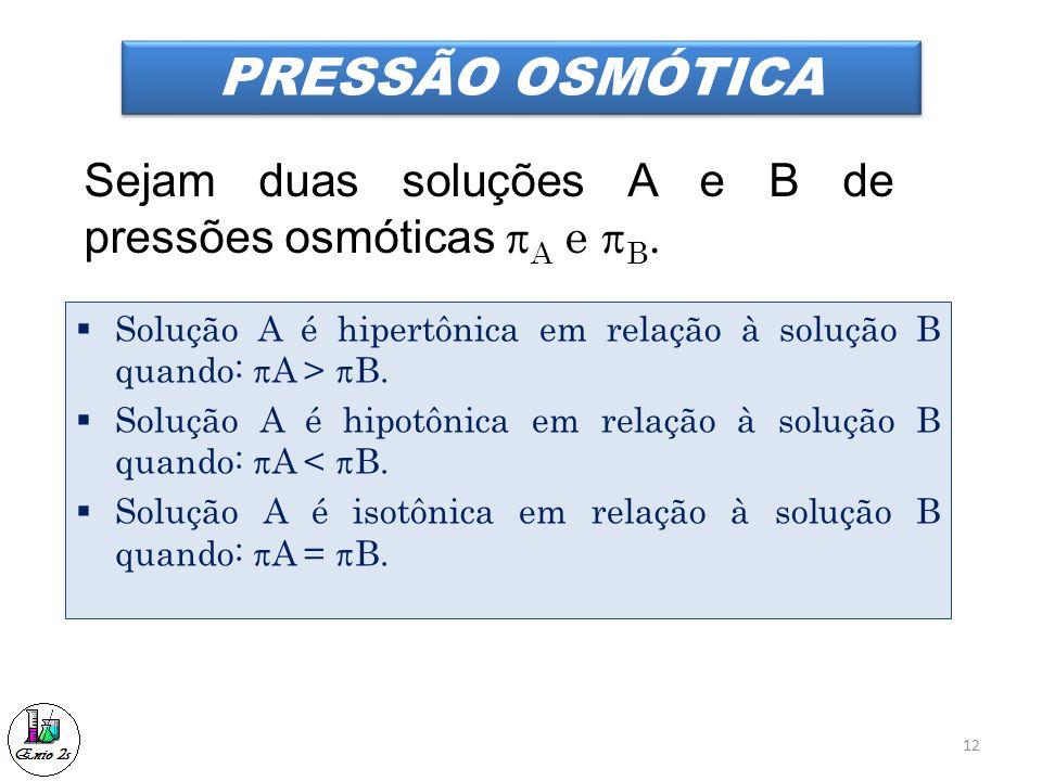 PRESSÃO OSMÓTICA Sejam duas soluções A e B de pressões osmóticas A e B. Solução A é hipertônica em relação à solução B quando: A > B.