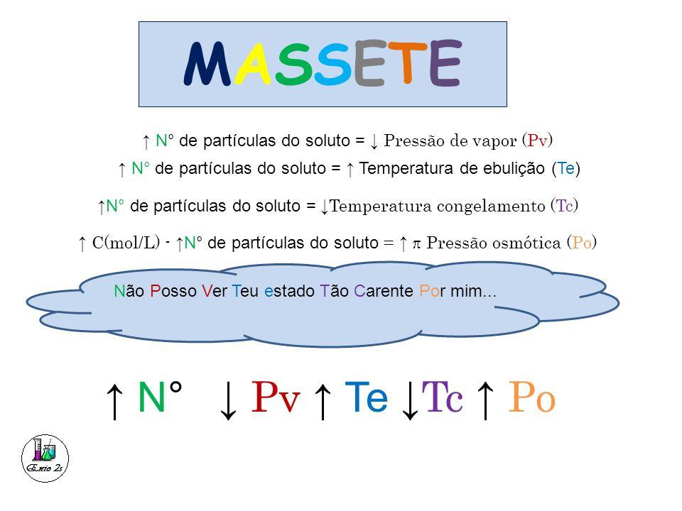 MASSETE ↑ N° ↓ Pv ↑ Te ↓Tc ↑ Po