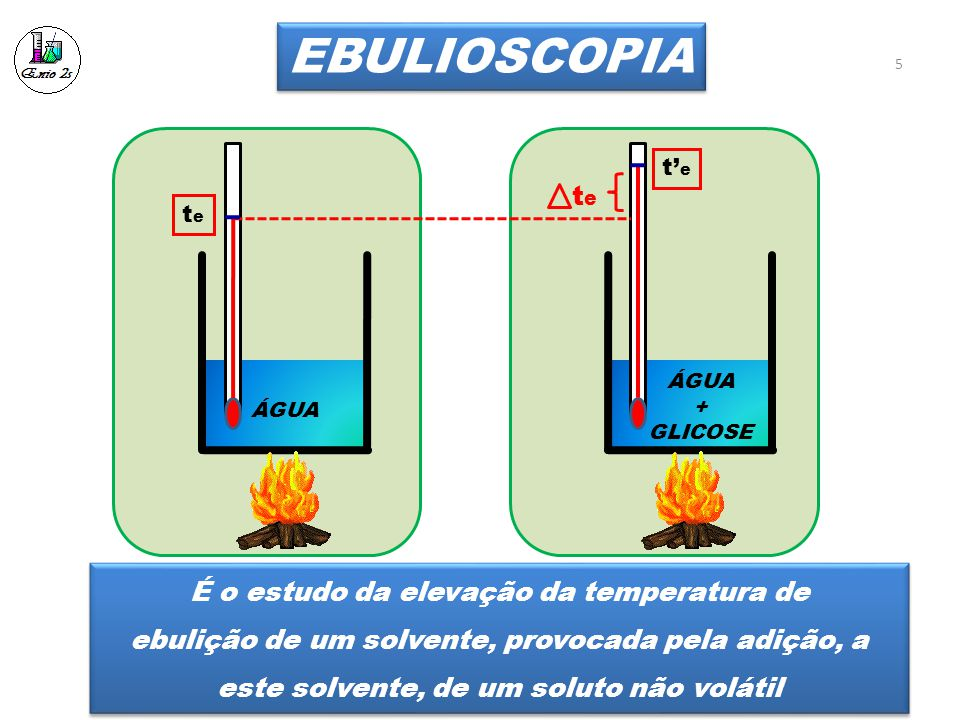 É o estudo da elevação da temperatura de