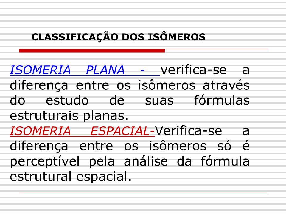 CLASSIFICAÇÃO DOS ISÔMEROS