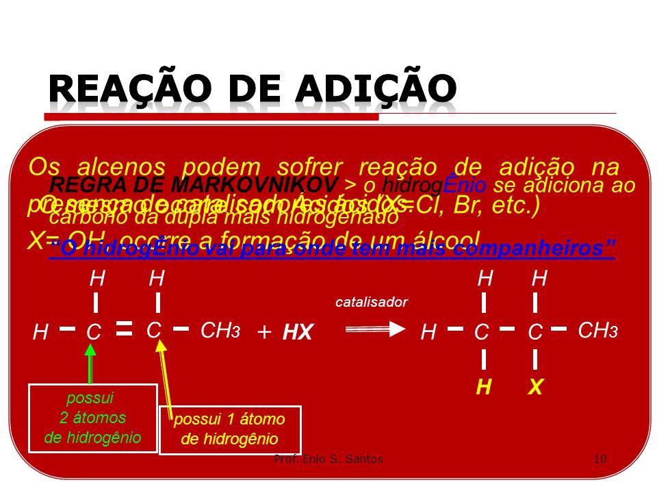 Reação de adição Os alcenos podem sofrer reação de adição na presença de catalisadores ácidos. X= OH, ocorre a formação de um álcool.