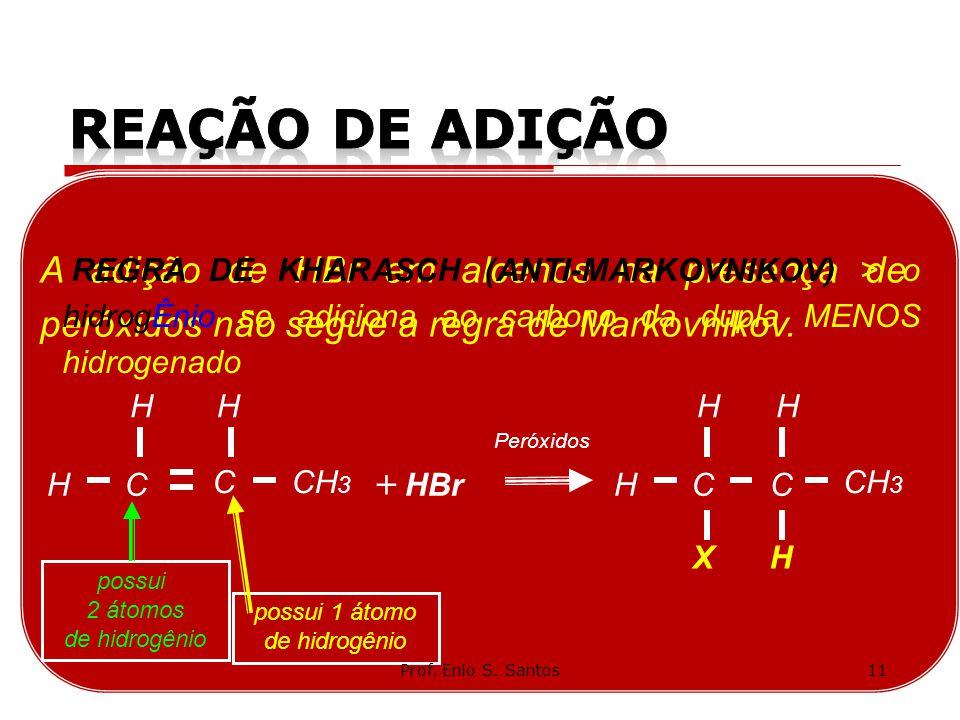 Reação de adição A adição de HBr em alcenos na presença de peróxidos não segue a regra de Markovnikov.
