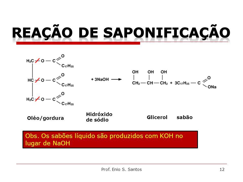 Reação de saponificação