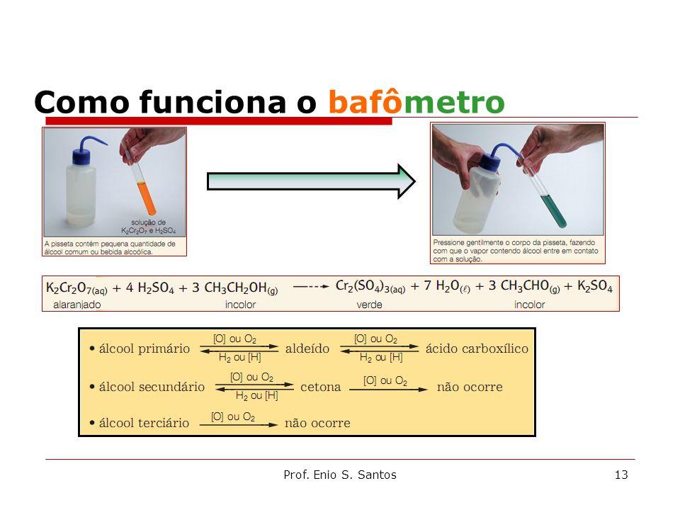 Como funciona o bafômetro