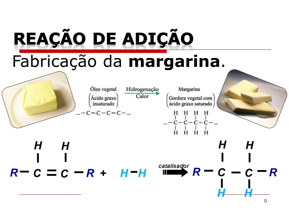 Fabricação da margarina.