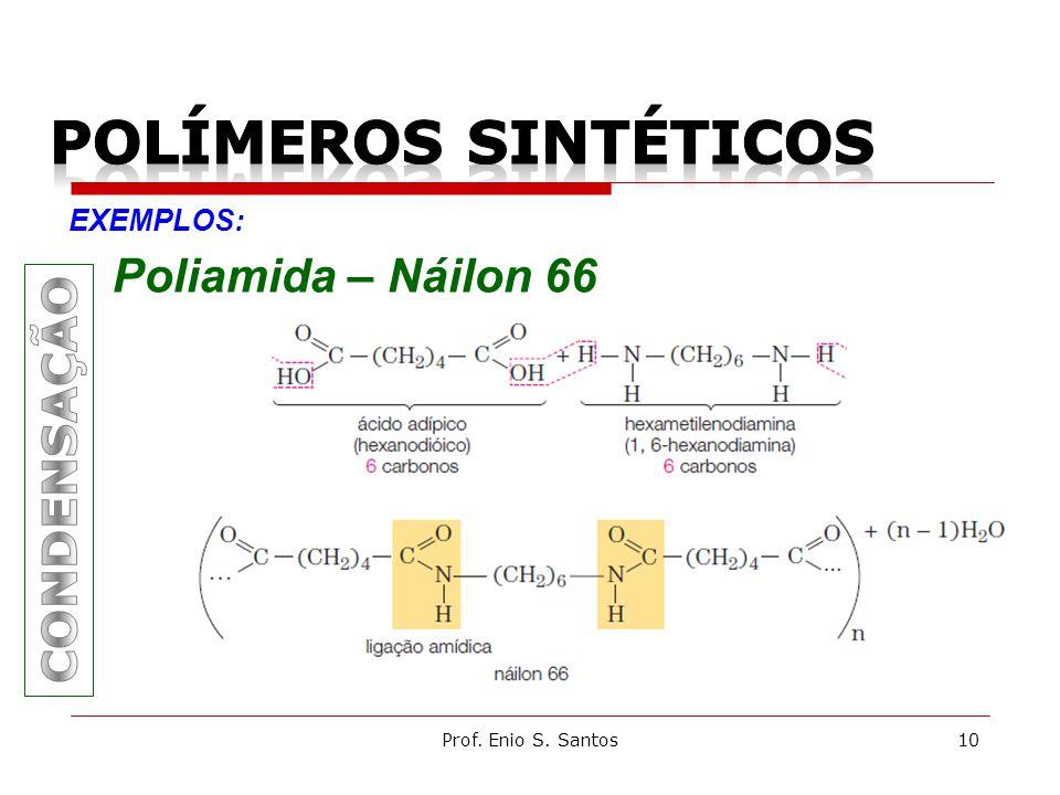 POLÍMEROS SINTÉTICOS Poliamida – Náilon 66 CONDENSAÇÃO EXEMPLOS: