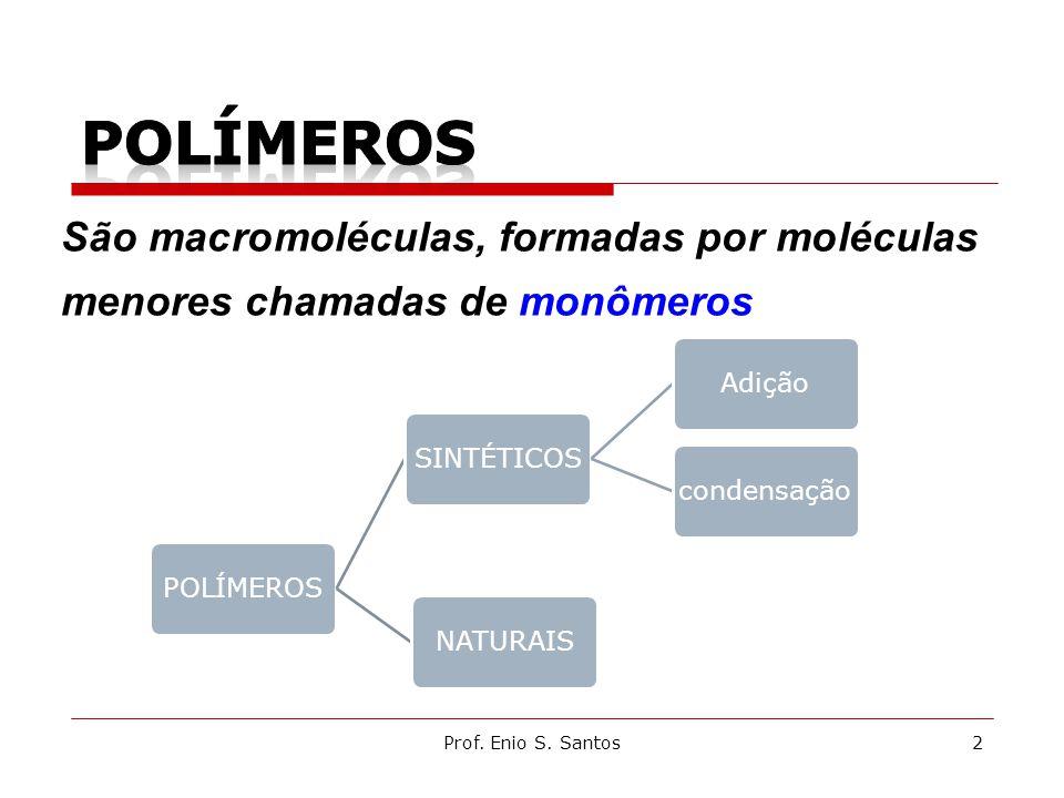 POLÍMEROS São macromoléculas, formadas por moléculas menores chamadas de monômeros. POLÍMEROS. SINTÉTICOS.