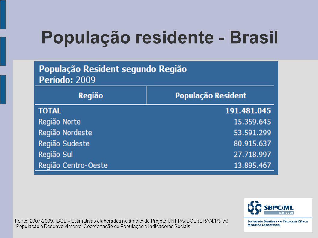 População residente - Brasil