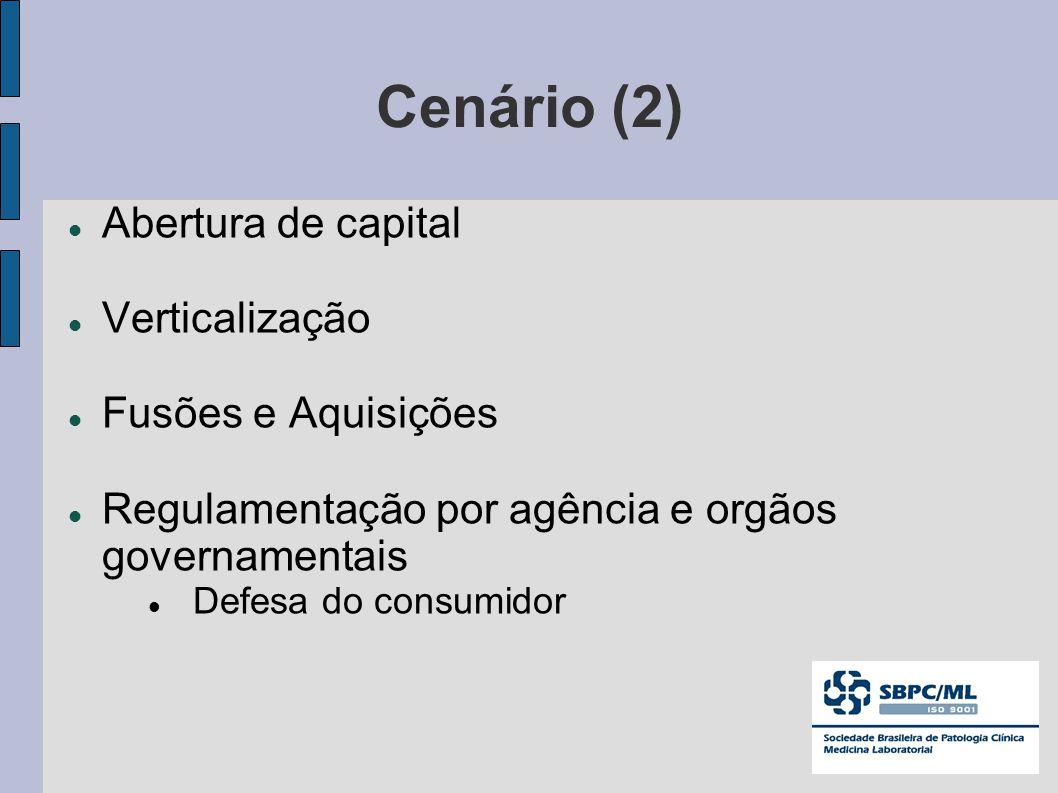 Cenário (2) Abertura de capital Verticalização Fusões e Aquisições