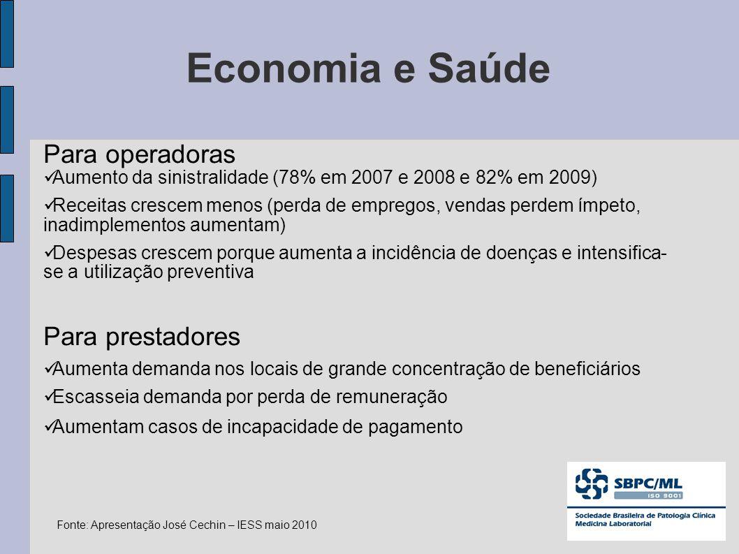 Economia e Saúde Para operadoras Para prestadores