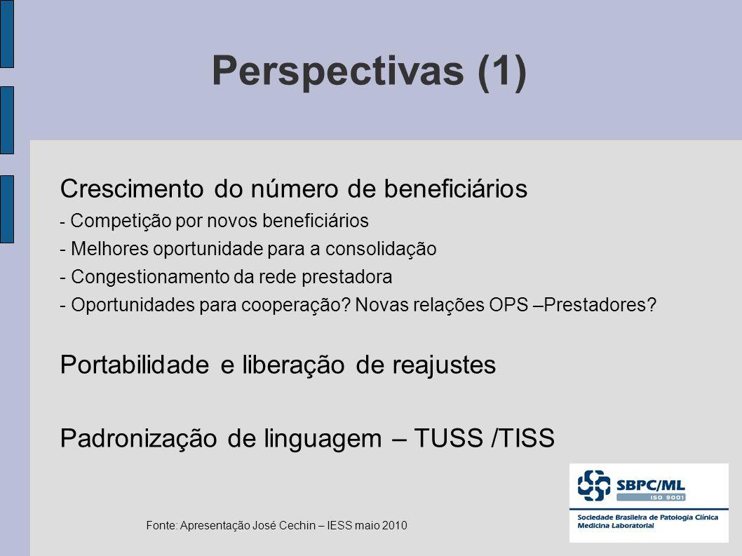 Perspectivas (1) Crescimento do número de beneficiários