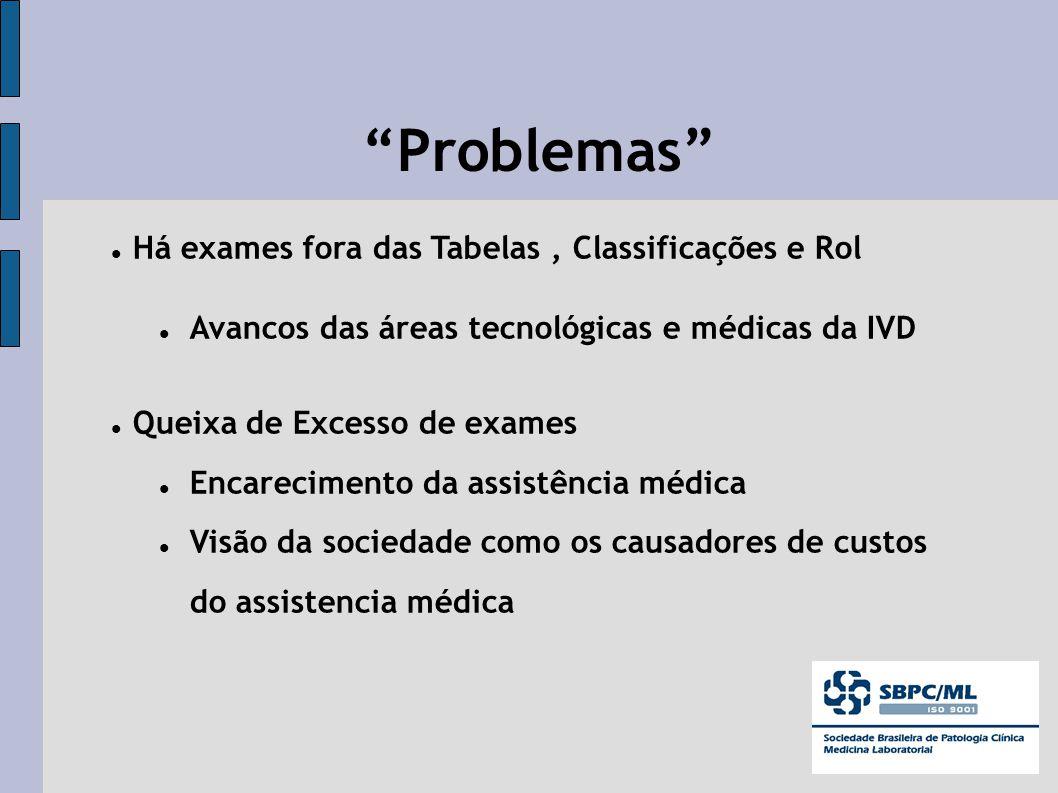 Problemas Há exames fora das Tabelas , Classificações e Rol