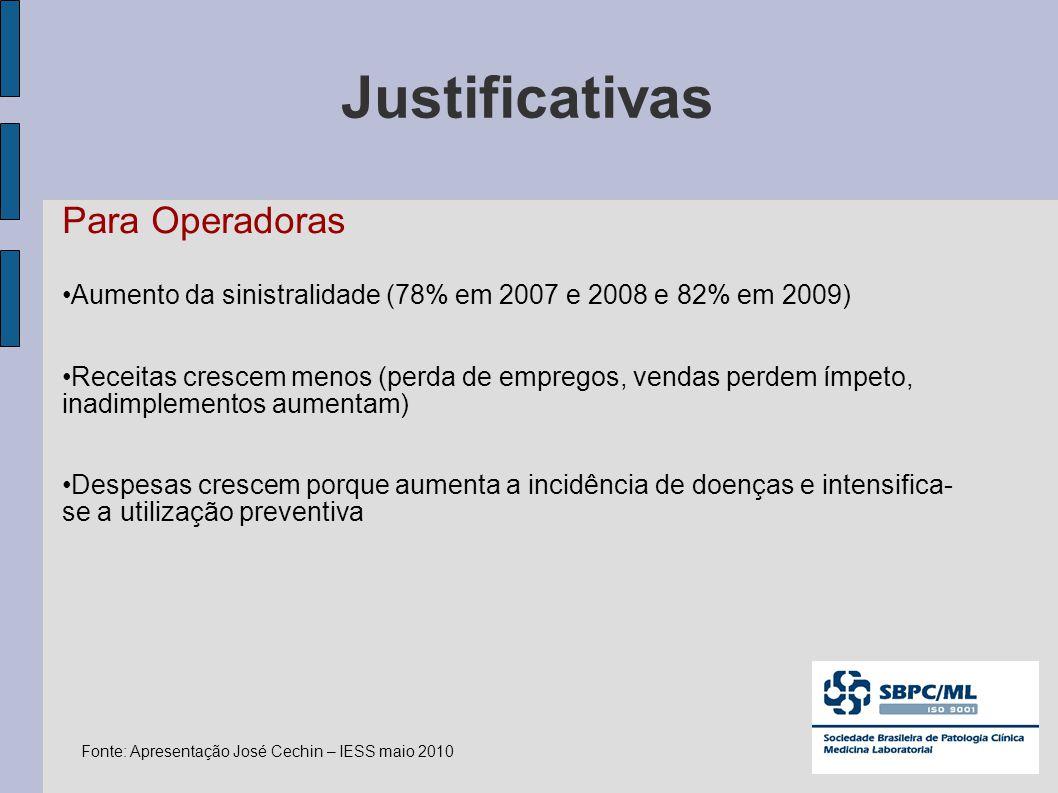Justificativas Para Operadoras