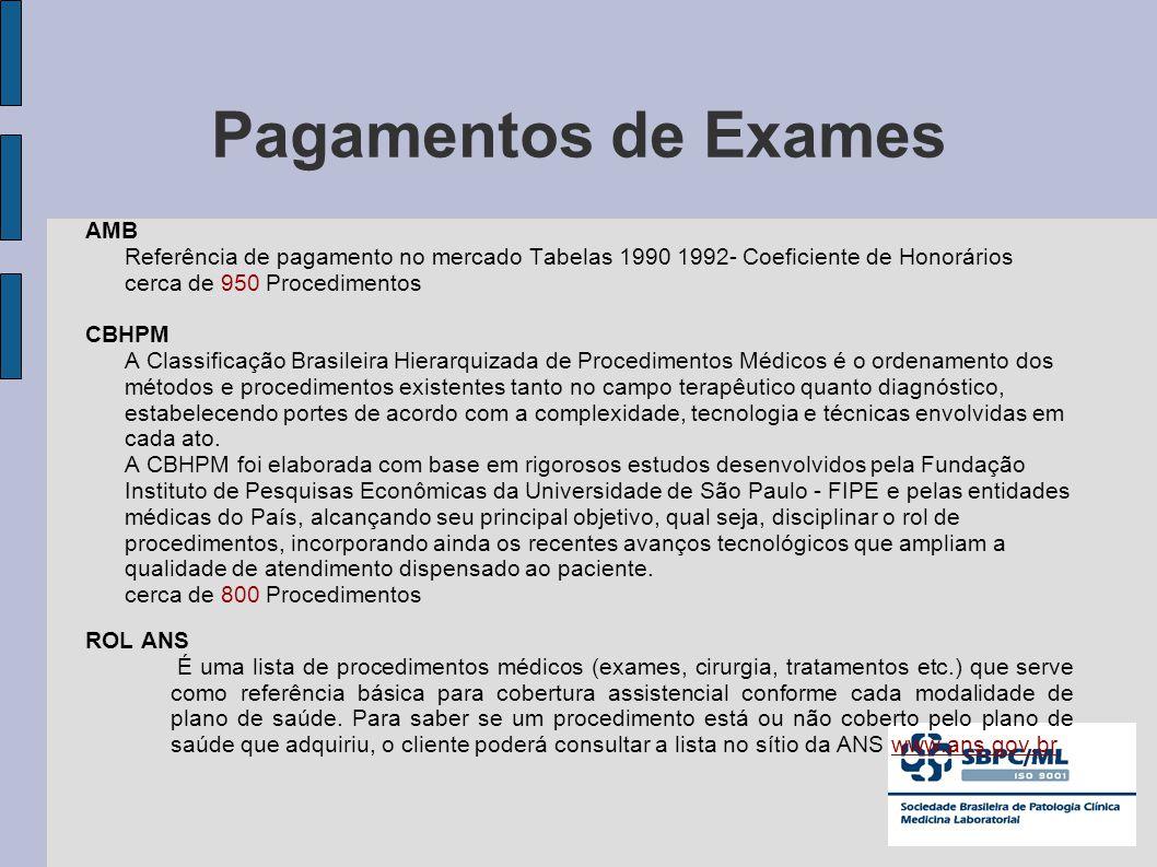 Pagamentos de Exames AMB