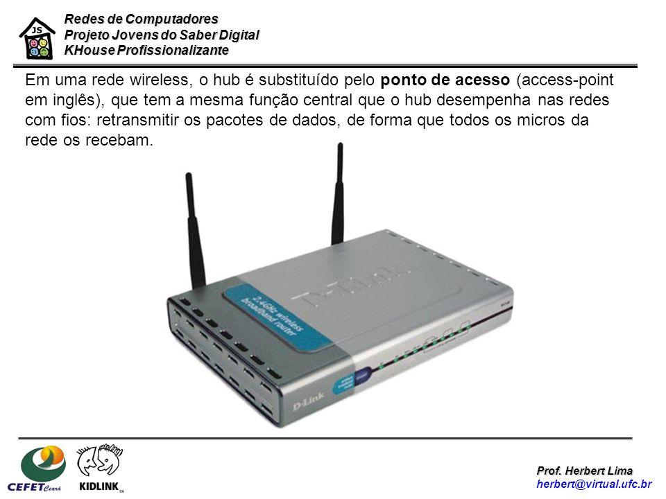 Redes de Computadores Projeto Jovens do Saber Digital. KHouse Profissionalizante.
