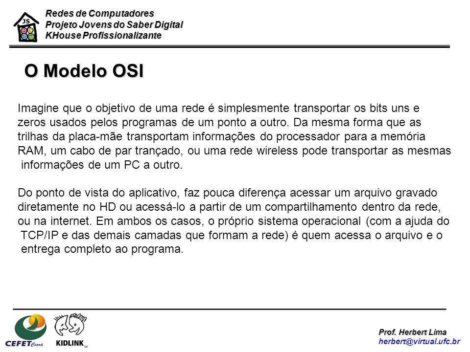 Redes de Computadores Projeto Jovens do Saber Digital. KHouse Profissionalizante. O Modelo OSI.