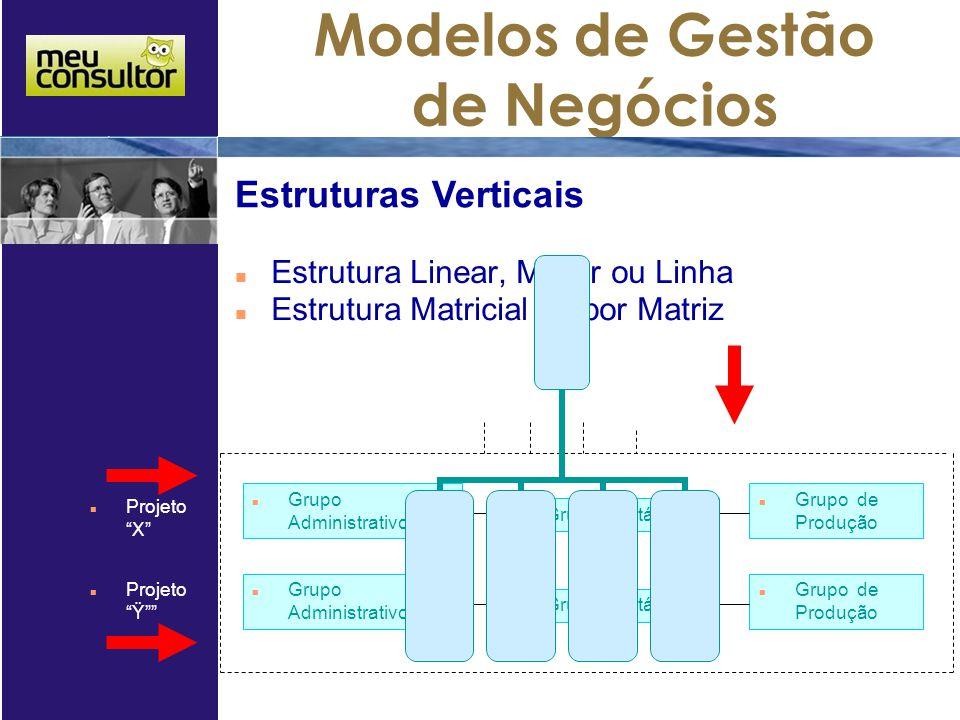 Estruturas Verticais Estrutura Linear, Militar ou Linha
