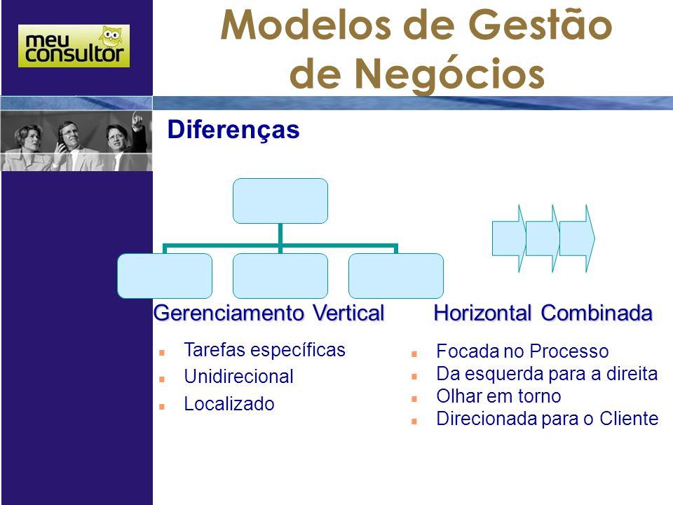 Diferenças Gerenciamento Vertical Horizontal Combinada