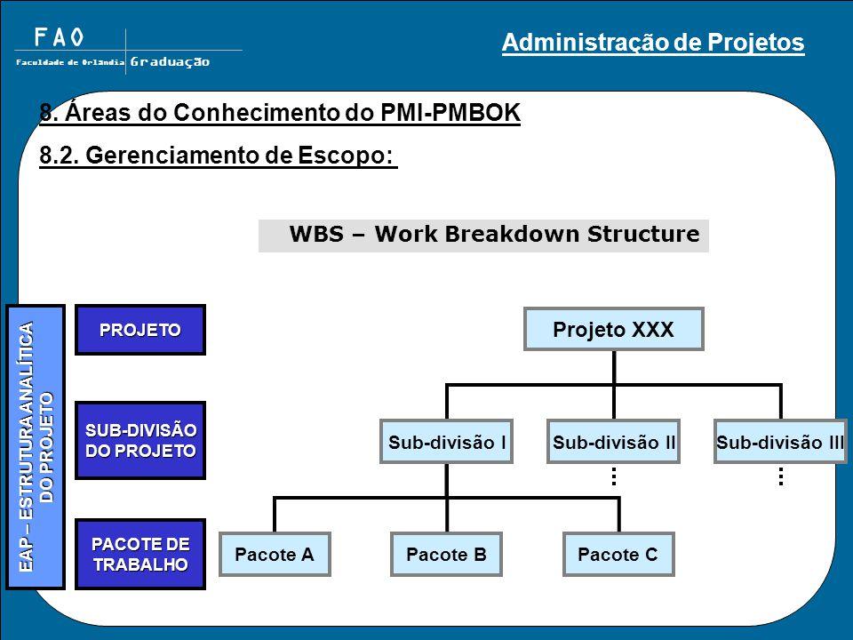 WBS – Work Breakdown Structure
