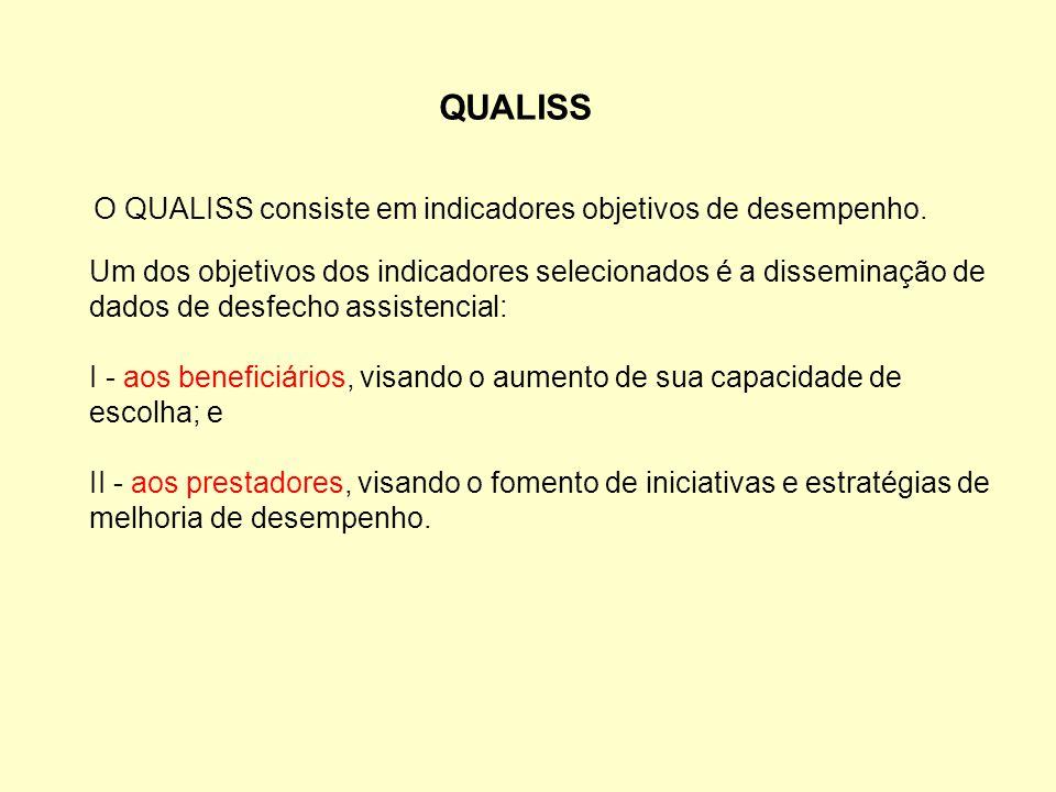 QUALISS O QUALISS consiste em indicadores objetivos de desempenho.