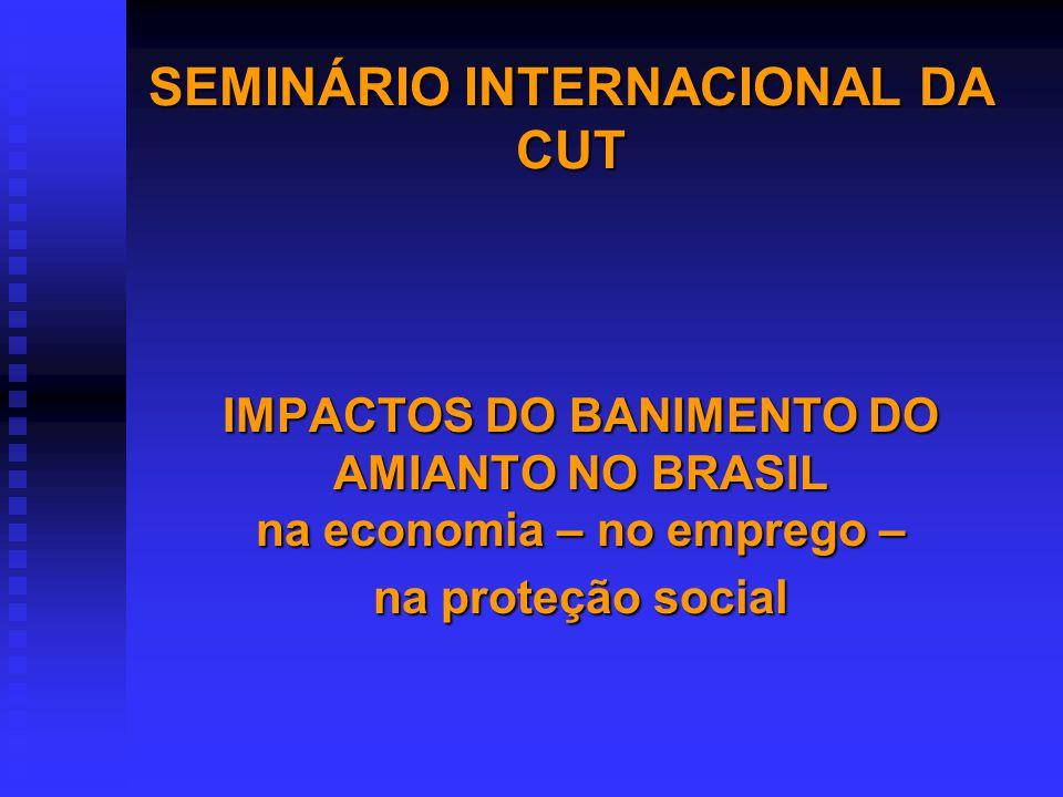 SEMINÁRIO INTERNACIONAL DA CUT