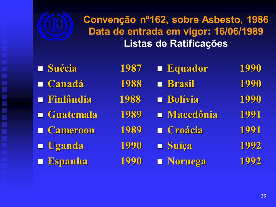 Suécia 1987 Canadá 1988 Finlândia 1988 Guatemala 1989 Cameroon 1989