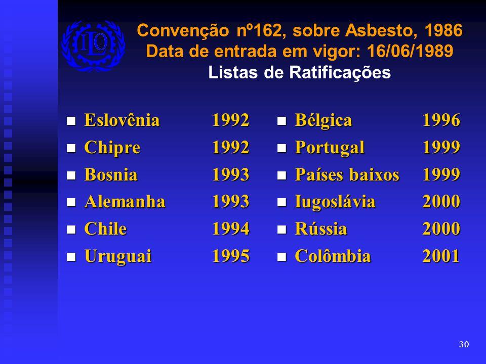 Eslovênia 1992 Chipre 1992 Bosnia 1993 Alemanha 1993 Chile 1994