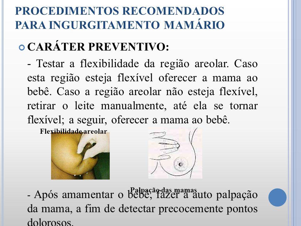 PROCEDIMENTOS RECOMENDADOS PARA INGURGITAMENTO MAMÁRIO