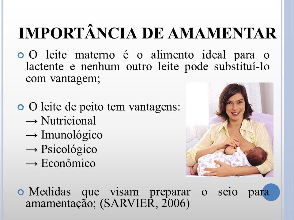 IMPORTÂNCIA DE AMAMENTAR