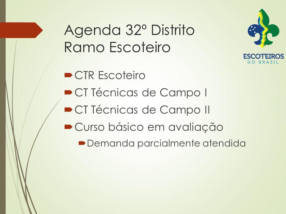 Agenda 32º Distrito Ramo Escoteiro