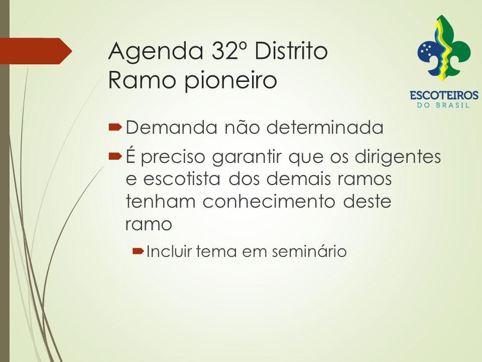 Agenda 32º Distrito Ramo pioneiro