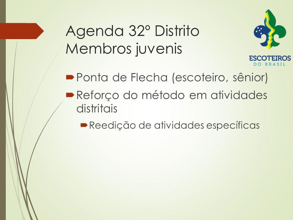 Agenda 32º Distrito Membros juvenis